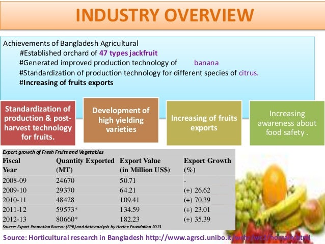 analysis of manufacturing in bangladesh Bangladesh ready-made garments industry: moving towards sustainability – executive summary garment manufacturing is still a very labour intensive industry.