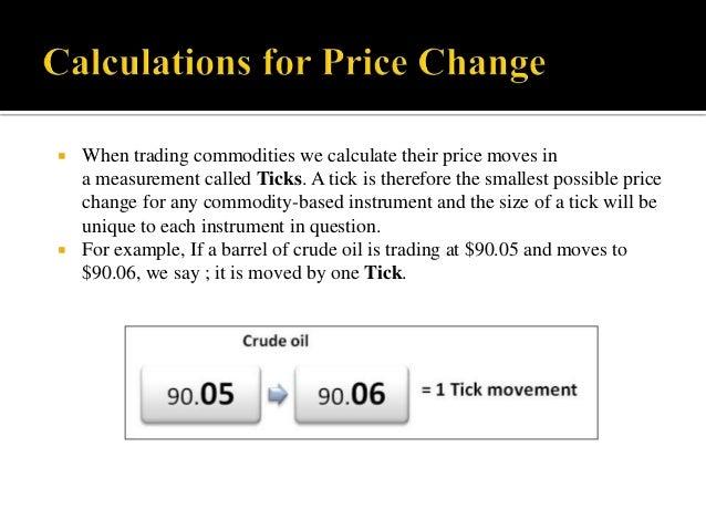 Trading options online uk
