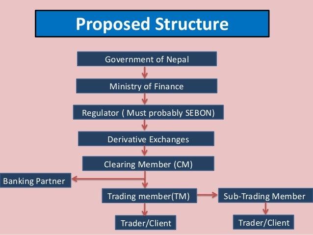 commodity market in nepal International commodity trading: physical and derivative markets ephraim  clark, jean-baptiste lesourd, réné thiéblemont isbn: 978-0-471-85210-0.