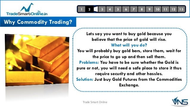 How to trade options on futures