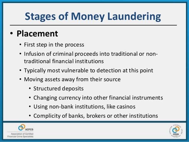 Commonalities, money laundering, ethics, international ...