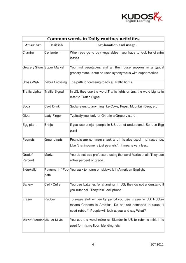 important english words used in daily life pdf