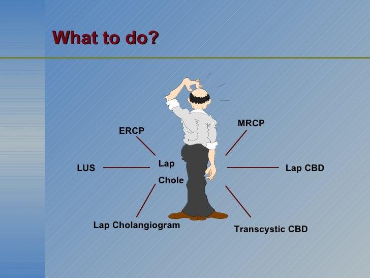 What to do? ERCP MRCP Lap CBD LUS Lap Cholangiogram Transcystic CBD Lap  Chole