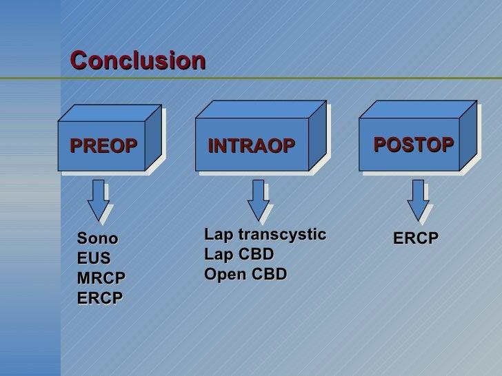 PREOP INTRAOP POSTOP Sono EUS  MRCP ERCP Lap transcystic Lap CBD Open CBD ERCP Conclusion