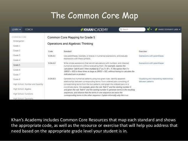 Module 2: Common Core and Curriculum Slide 2