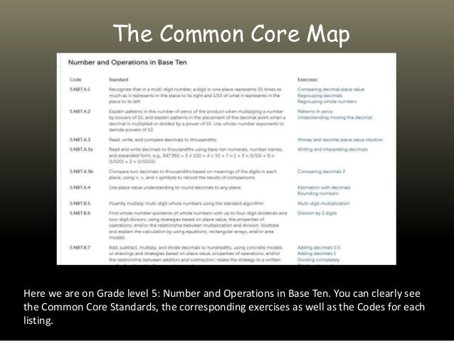 Module 2: Common Core and Curriculum Slide 3