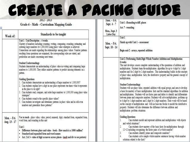 common core in the 4th grade rh slideshare net envision math common core 4th grade pacing guide 4th Grade Reading Comprehension Test