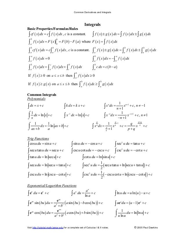 Common derivatives integrals for Table of derivatives