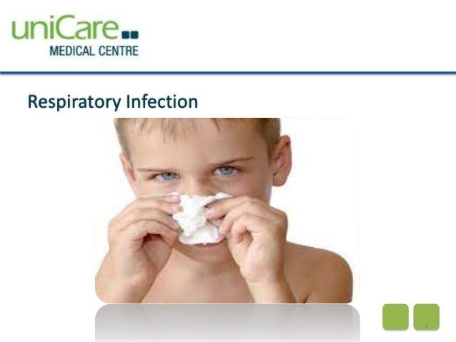 Common Diseases In School Children - Dr. Ismail