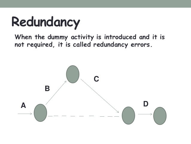 Common errors in network drawing ccuart Gallery