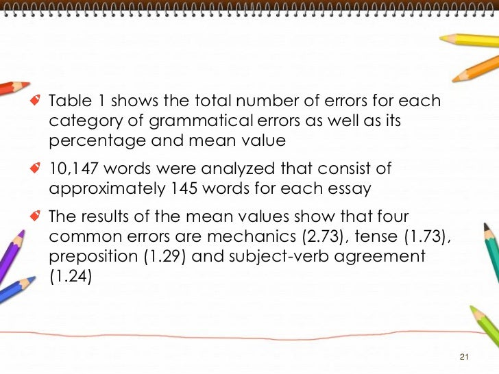 "common errors in english ussage essay Saying or writing ""comprised of"" is quite common but incorrect this article explains the proper usage of these words: comprise, compose, consist."