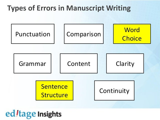 Common Errors by Korean Authors& How to Structure a