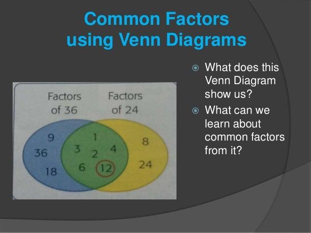 Common factor factorization common factors using venn diagrams ccuart Image collections