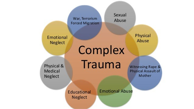 sexual abuse definition effects and recovery The research uses a definition of sexual abuse that indicators and effects of child sexual abuse child sexual exploitation is a type of sexual abuse in.