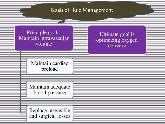 Goals of FluidManagement Principle goals: Maintain intravascular volume Maintain cardiac preload Maintain adequate blood p...