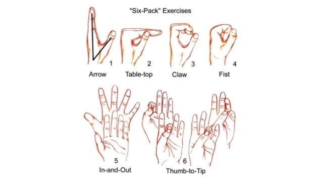 Common Hand Fractures Amp Dislocations