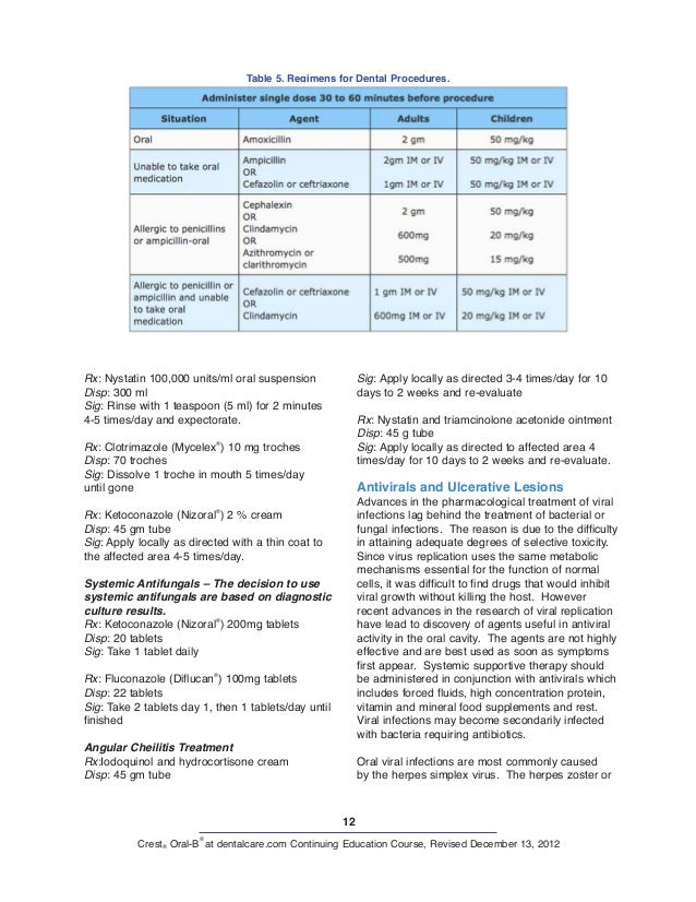 12 Crest® Oral-B ® at dentalcare.com Continuing Education Course, Revised December 13, 2012 Sig: Apply locally as directed...