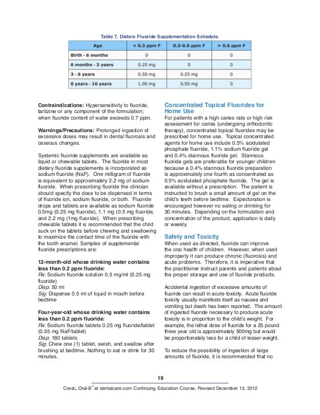 19 Crest® Oral-B ® at dentalcare.com Continuing Education Course, Revised December 13, 2012 Concentrated Topical Fluorides...