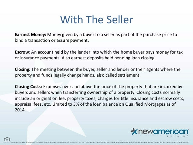Common mortgage terms explained new american funding for Does new roof affect appraisal