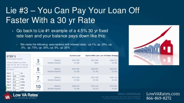 Common Myths and Misconceptions About the VA Hybrid Loan