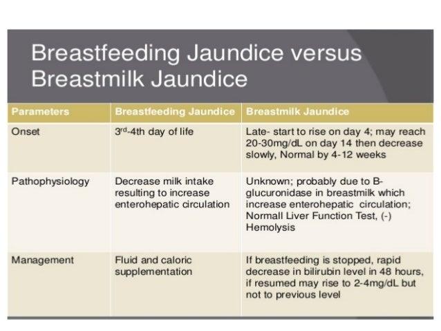 Jaundice breast feeding