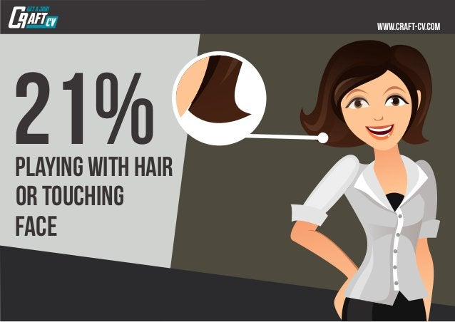 21%playing with hair or touching face