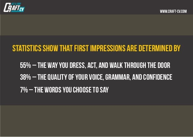 Statistics show that first impressions are determined by 55% – The way you dress, act, and walk through the door 38% – The...