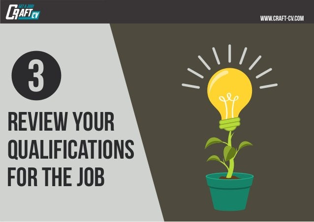 review your qualifications for the job 3