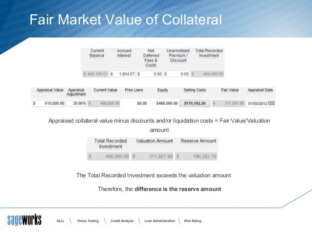 Fair Market Value Calculator >> Common Questions Surrounding The Asc 310 10 35 Fas 114