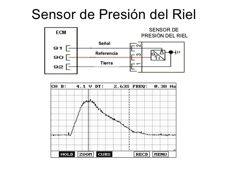 mon Rail Bosch K on 7 3 iat sensor