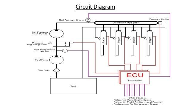 cam engine diagram cam automotive wiring diagrams description crdi ppt 8 638 cam engine diagram