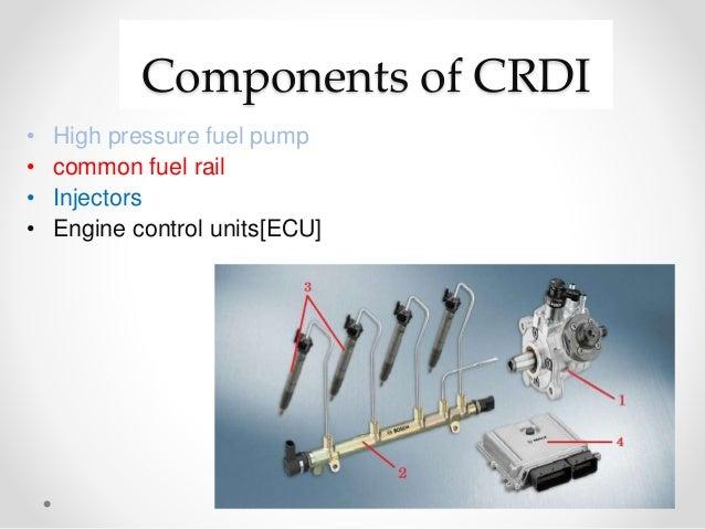 CRDI ENGINE