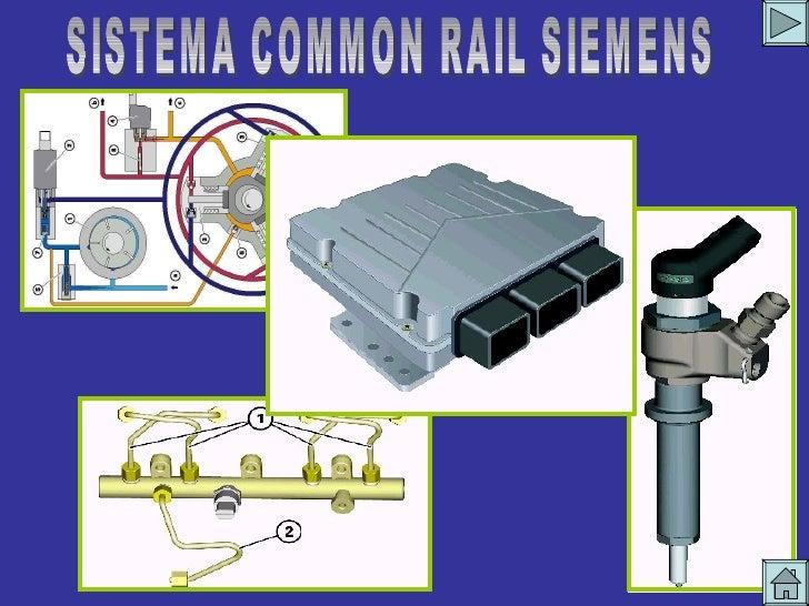 INDICE SISTEMA COMMON RAIL SIEMENS