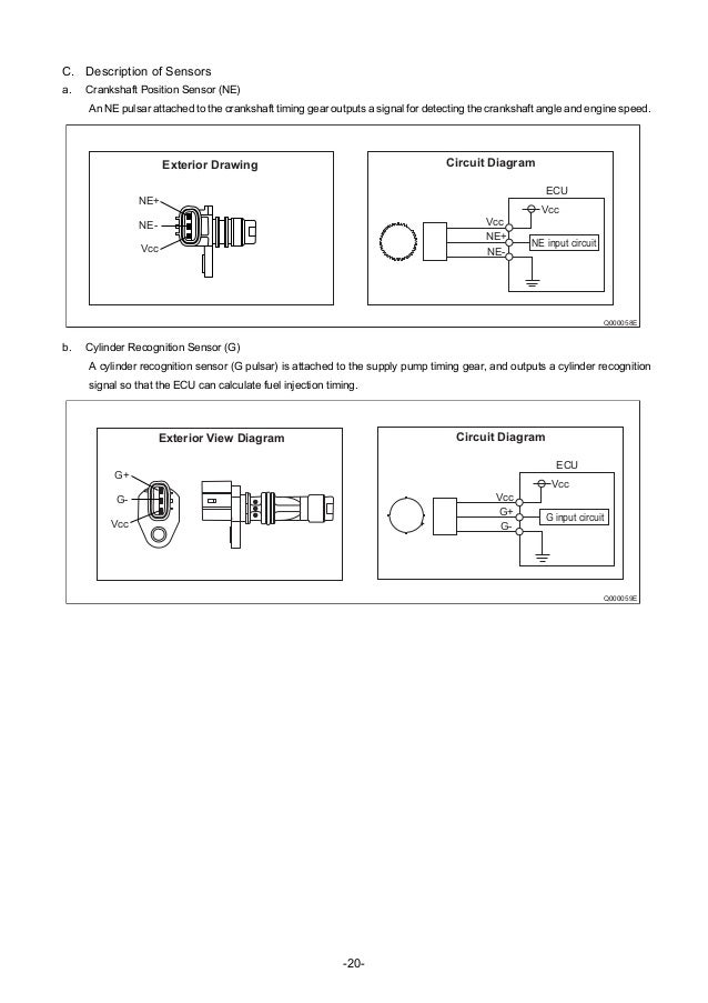 Zd30 common rail wiring diagram wire center common rail system for nissan rh slideshare net cuircut addition wiring diagrams house electrical wiring diagrams asfbconference2016 Choice Image