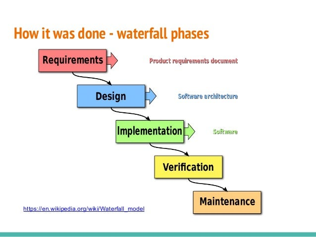 Common sense agile for Waterfall design pros and cons