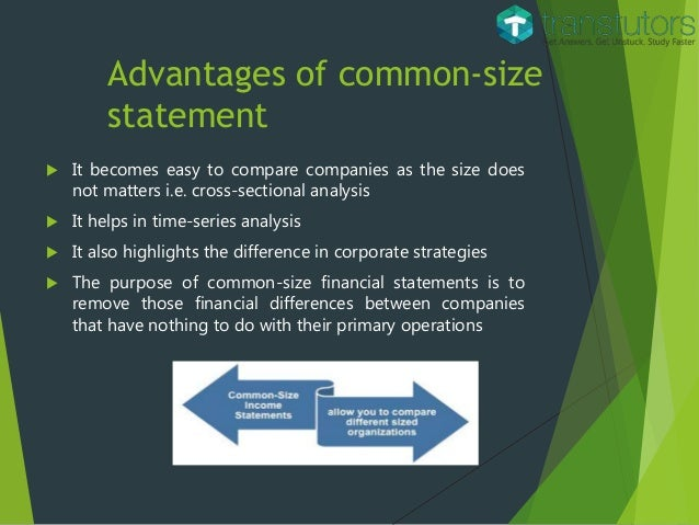 Dell Common Size Statement