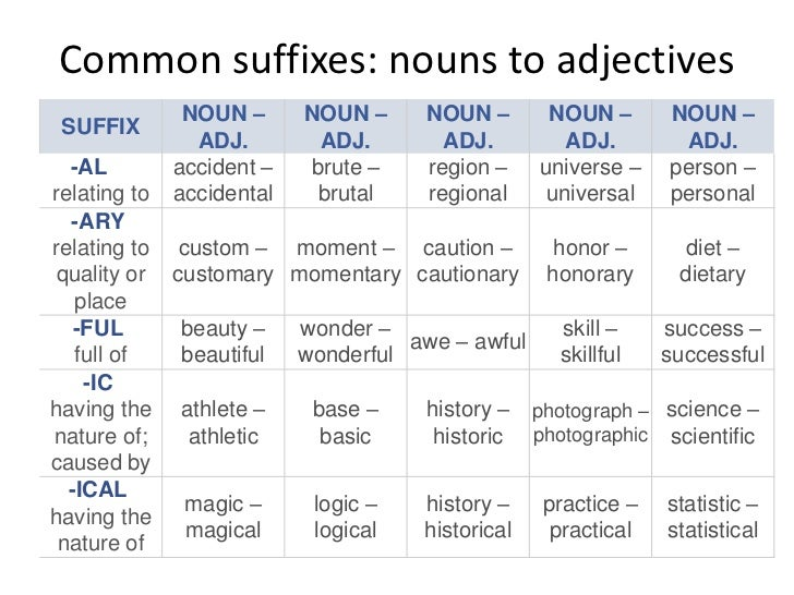 Common suffixes: nouns to adjectives