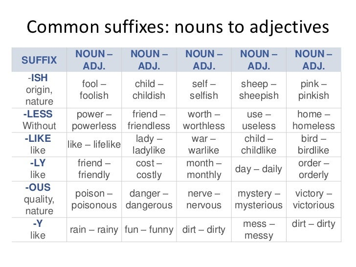 How to learn nouns verbs adjectives