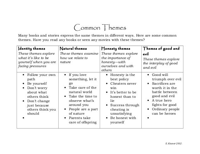 Common Themes Many books and stories express the same themes in different ways. Here are some common themes. Have you read...