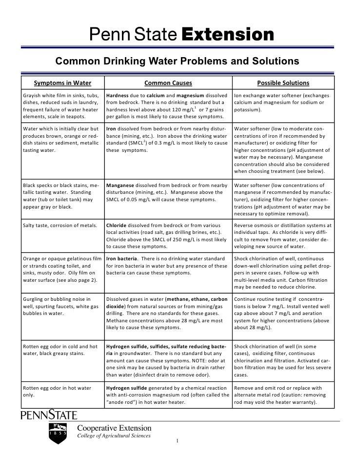 Common Drinking Water Problems and Solutions    Symptoms in Water                                 Common Causes           ...