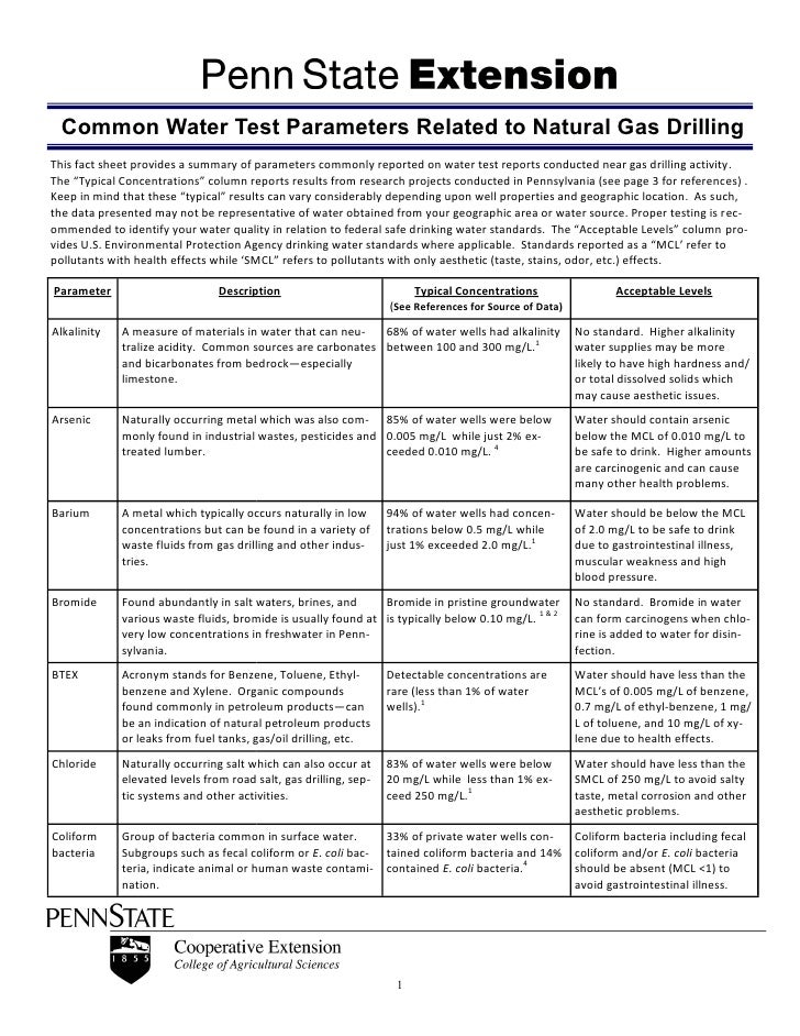 Common Water Test Parameters Related to Natural Gas DrillingThis fact sheet provides a summary of parameters commonly repo...