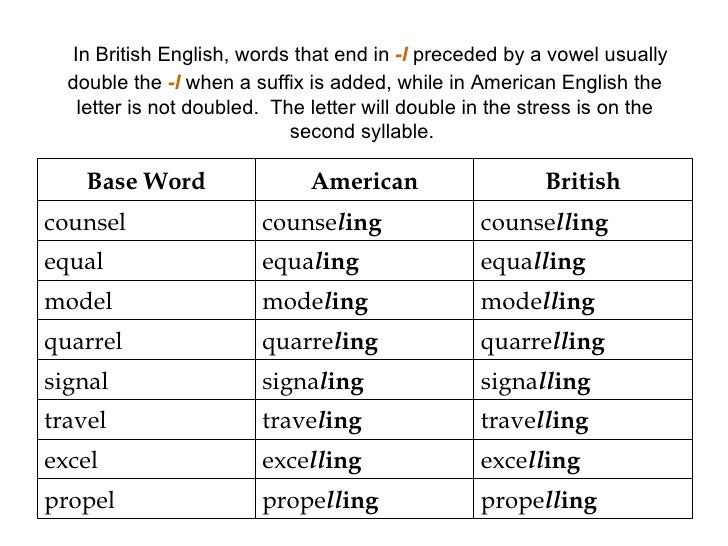 double letter words common words in american and 10666 | common words in american and 14 728