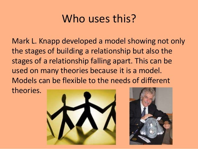 relationship paper of mark knapp s model In tesol we learned about teacher-student relationships, and one of the tools, knapp's relational development model, proved to be useful in other situations mark knapp divided relationships into two phases: coming together and coming apart.
