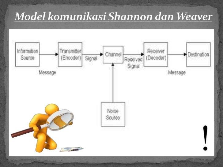 Teori shannon dan weaver 4 ccuart Image collections