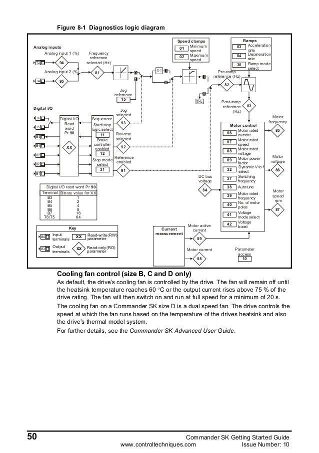 comm sk gsg a to d iss 10 50 638?cb=1402692691 comm sk gsg a to d iss 10 emerson commander sk wiring diagram at downloadfilm.co