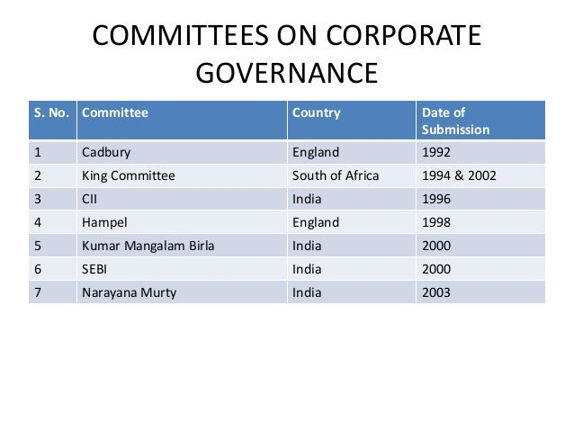 corporate governance in uk and india Request information about courses in corporate governance 2018/2019  corporate governance in the uk influential corporate governance codes cadbury report (1992 .