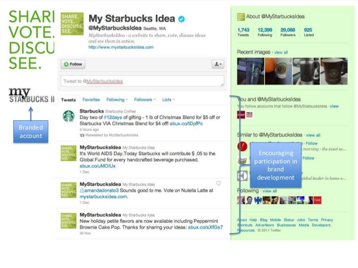 starbucks evaluation Throughout this section, starbucks' marketing strategy will be described using the  core  following a process of evaluation (cognitive loyalty) at starbucks.