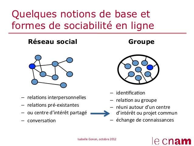 Quelques notions de base etformes de sociabilité en ligne       Réseau social                                           ...