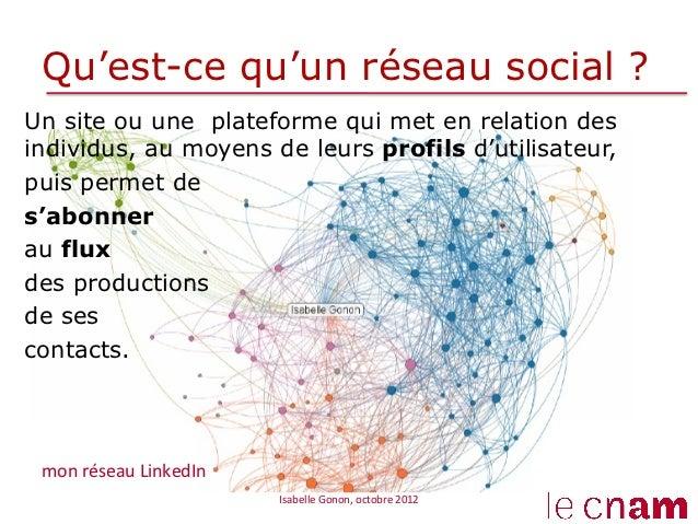 Qu'est-ce qu'un réseau social ?Un site ou une plateforme qui met en relation desindividus, au moyens de leurs profils d'ut...
