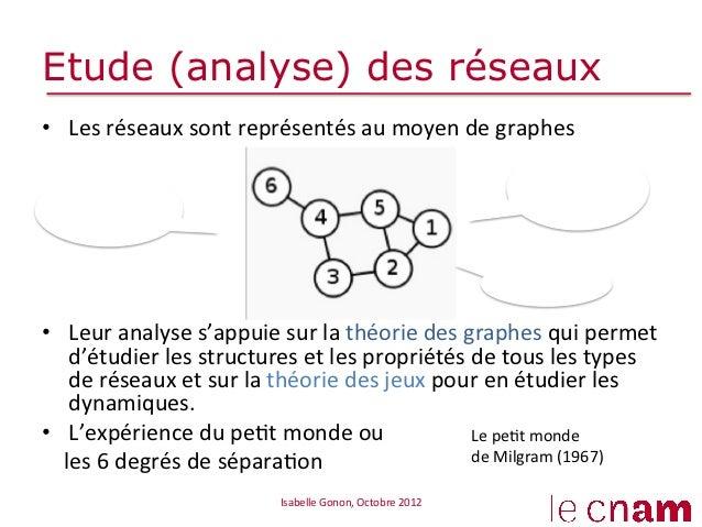 Etude (analyse) des réseaux• Les réseaux sont représentés au moyen de graphes                          ...